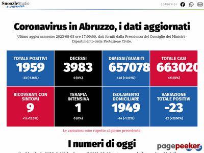 covidabruzzo.it