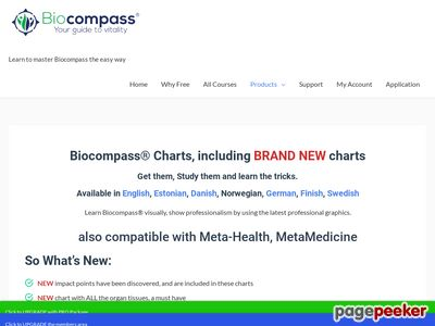 METAMedicine META-Health Charts – The professional charts