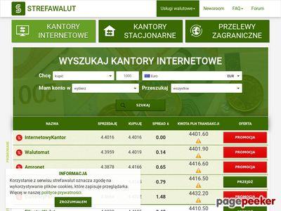 Strefawalut.pl wyszukiwarka kantorów internetowych
