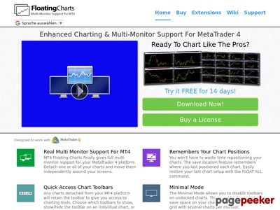 MT4 Floating Charts – Detach MetaTrader 4 Charts!
