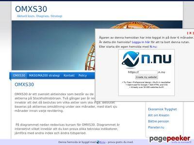 OMXS30 - Aktuell kurs,  Diagram,  strategi - http://www.omxs30.n.nu