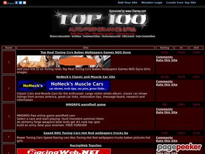 Top 100 AutoPerformance Sites