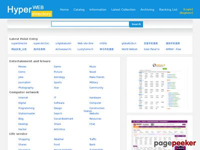Hyper web directory