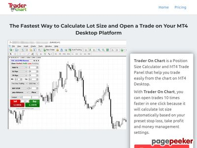Trader On Chart – Position Size Calculator and MT4 Trade Panel