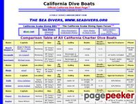 Californiadiveboats.com - California Dive Boats : The Official Page