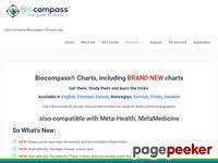 METAMedicine Charts -