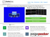 MT4 Floating Charts - Detach MetaTrader 4 Charts!