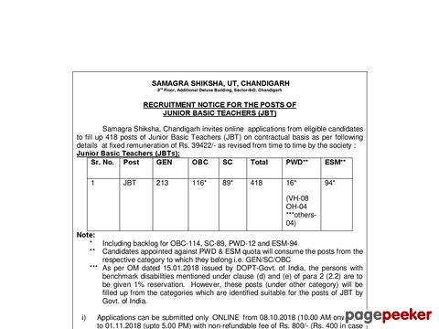 Chandigarh Education Department Sarva Shiksha Abhiyan (SSA) has released a notification for the recruitment of Junior Basic Teachers, Trained Graduate Teachers vacancies
