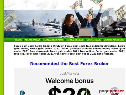 Forexgaincode.com
