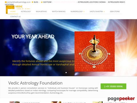 Screeshot of Famous Astrologers in Kerala